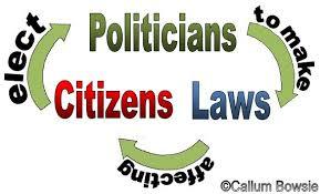 Best Entry wins $200.00BZD - Citizenship: Why I will vote on Nov 4th 2015
