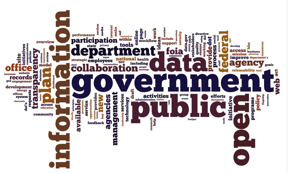 Breakdown of Public Institutions and related Politics in Belize by: Aria Lightfoot (1/3)